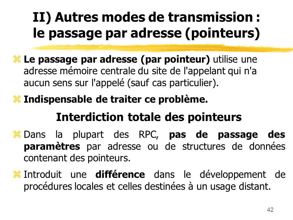 II) Autres modes de transmission : le passage par adresse (pointeurs)