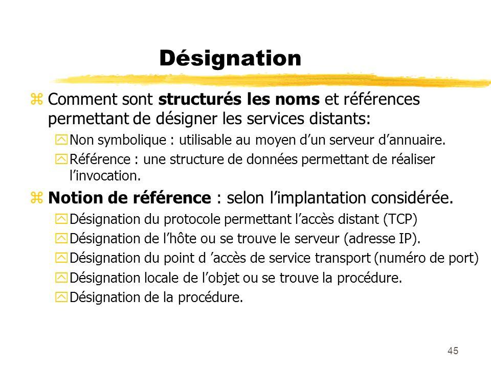 Désignation Comment sont structurés les noms et références permettant de désigner les services distants: