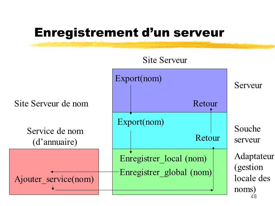 Enregistrement d'un serveur