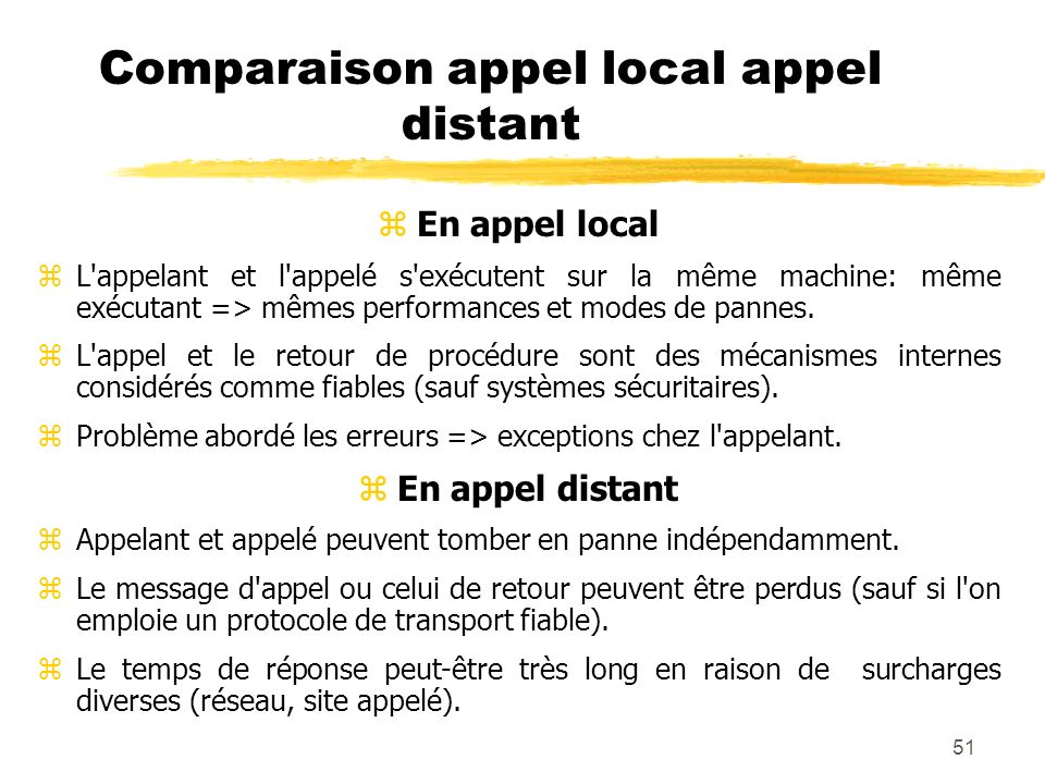 Comparaison appel local appel distant