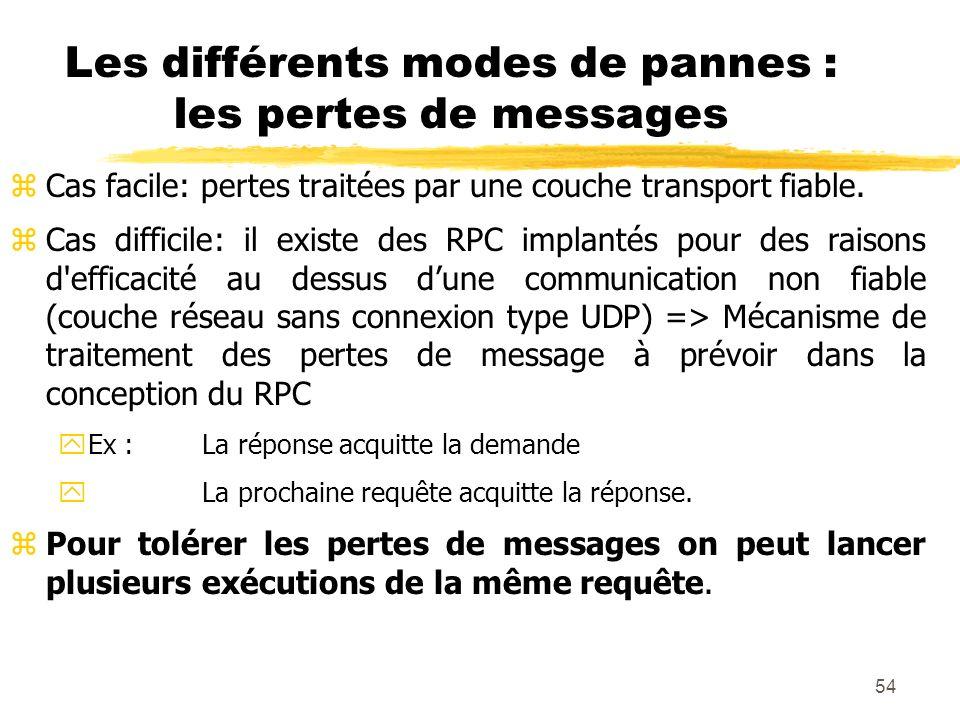 Les différents modes de pannes : les pertes de messages