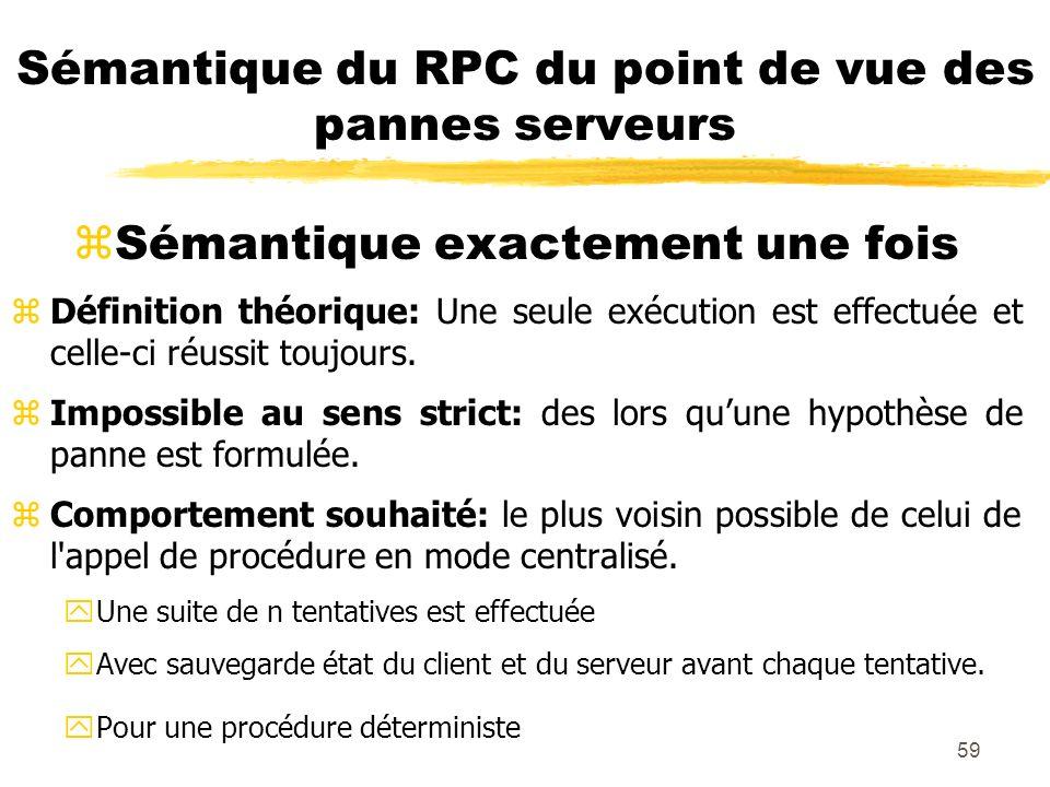 Sémantique du RPC du point de vue des pannes serveurs