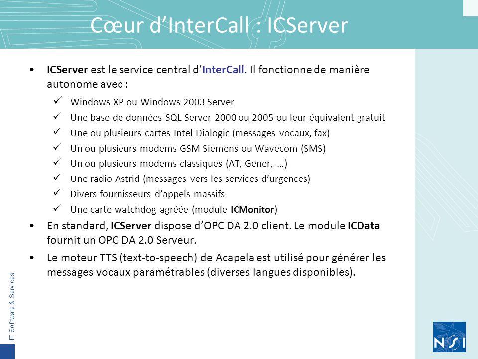 Cœur d'InterCall : ICServer