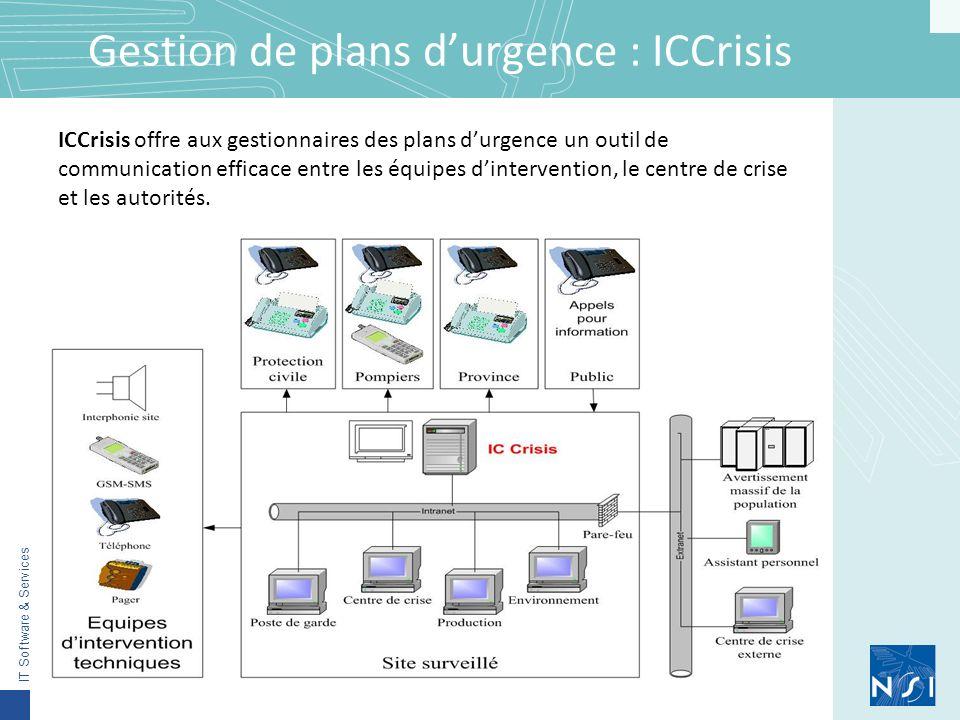 Gestion de plans d'urgence : ICCrisis