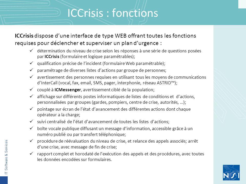 ICCrisis : fonctions
