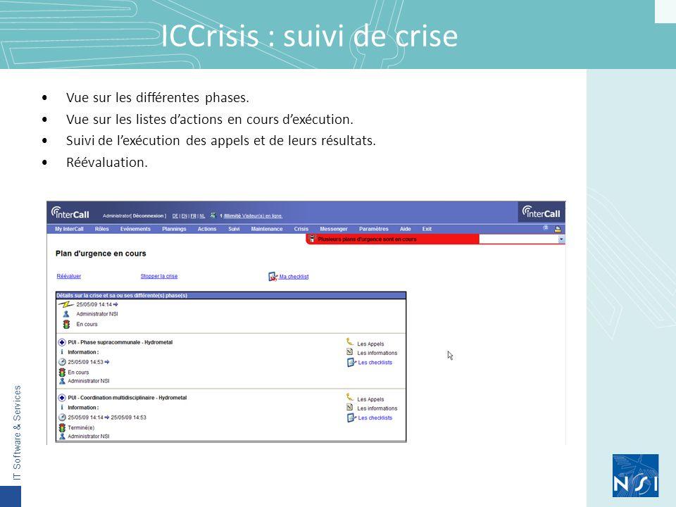 ICCrisis : suivi de crise