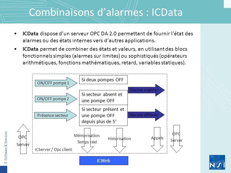 Combinaisons d'alarmes : ICData