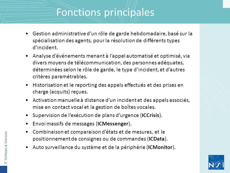 Fonctions principales