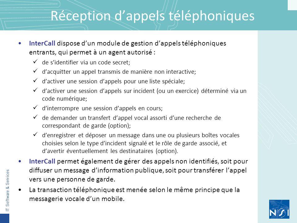 Réception d'appels téléphoniques