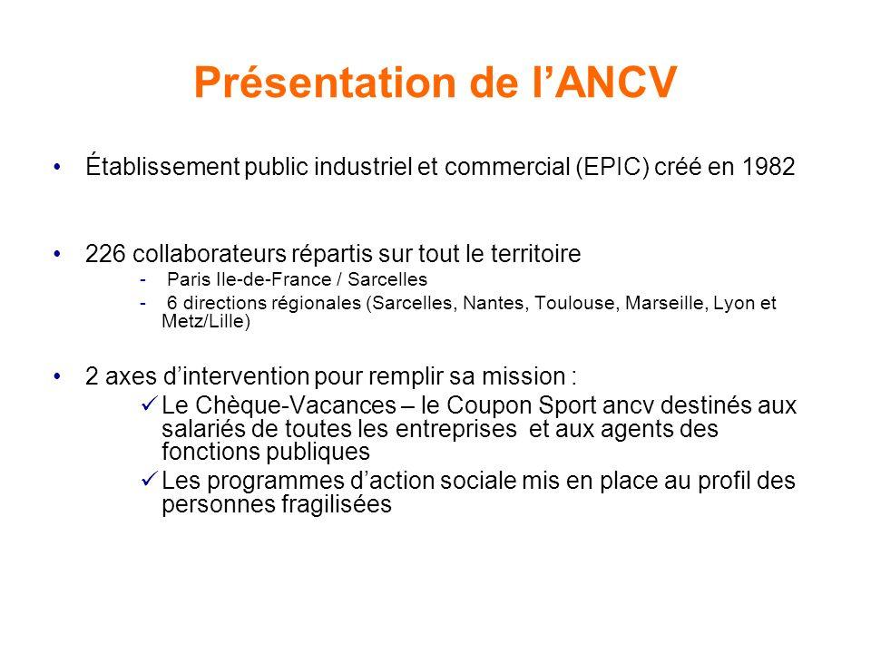 Présentation de l'ANCV