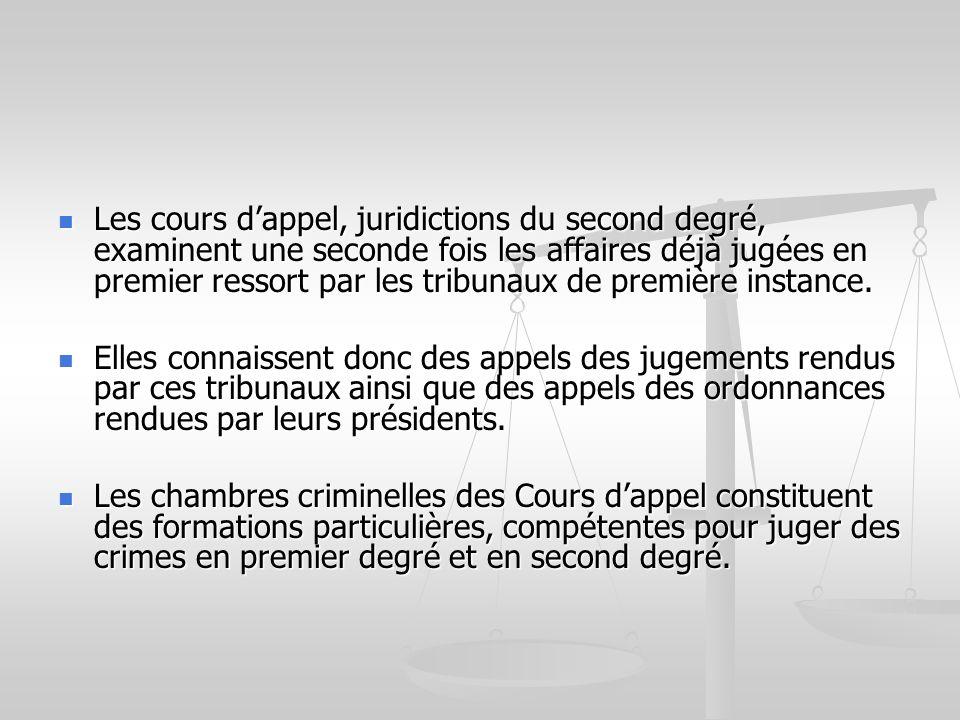 Les cours d'appel, juridictions du second degré, examinent une seconde fois les affaires déjà jugées en premier ressort par les tribunaux de première instance.