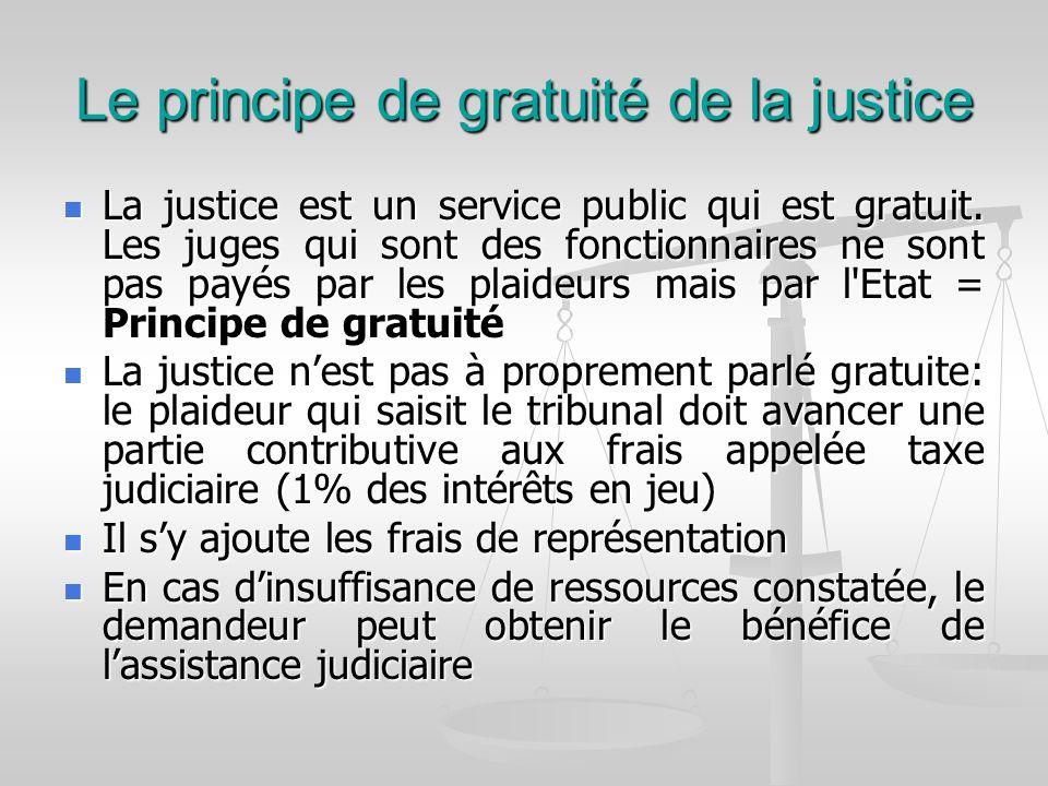 Le principe de gratuité de la justice