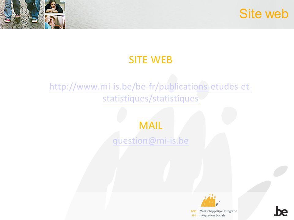 Site web SITE WEB. http://www.mi-is.be/be-fr/publications-etudes-et-statistiques/statistiques. MAIL.