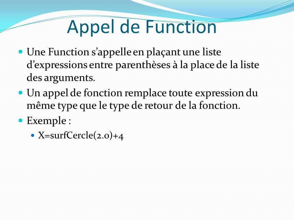 Appel de Function Une Function s'appelle en plaçant une liste d'expressions entre parenthèses à la place de la liste des arguments.