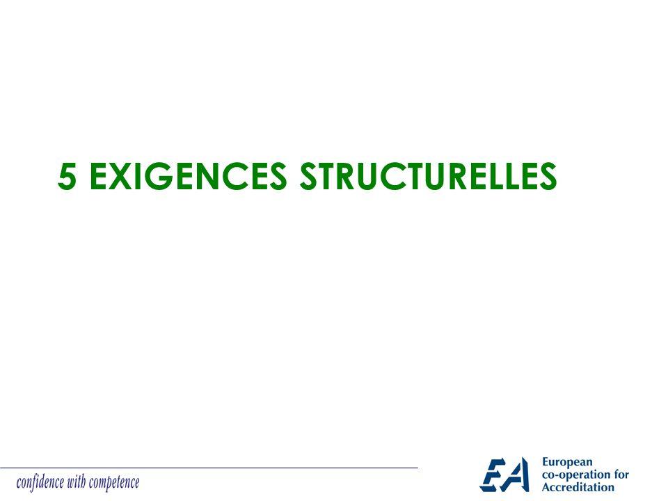 5 exigences structurelles
