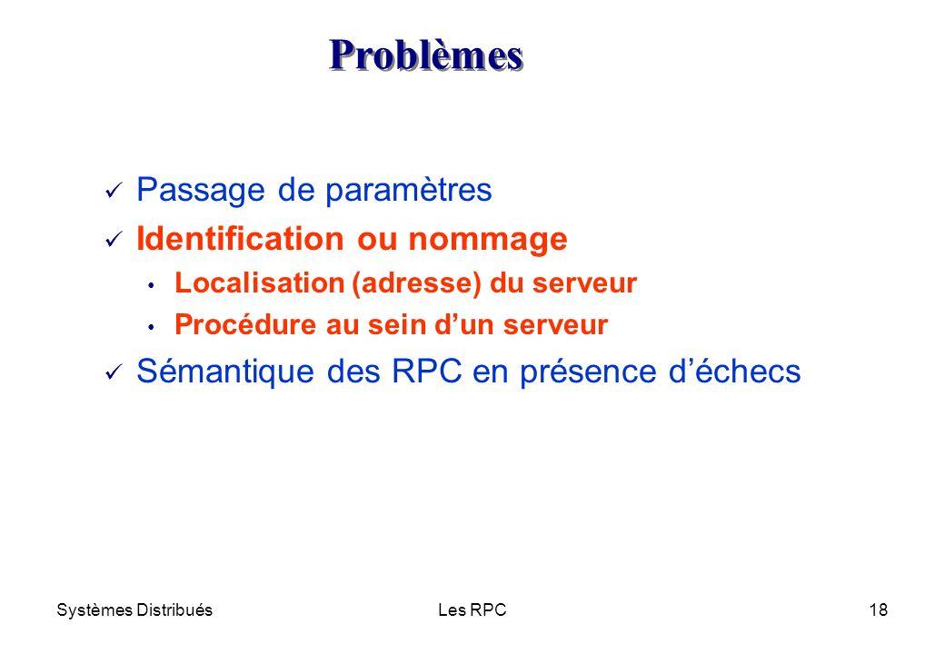 Problèmes Passage de paramètres Identification ou nommage