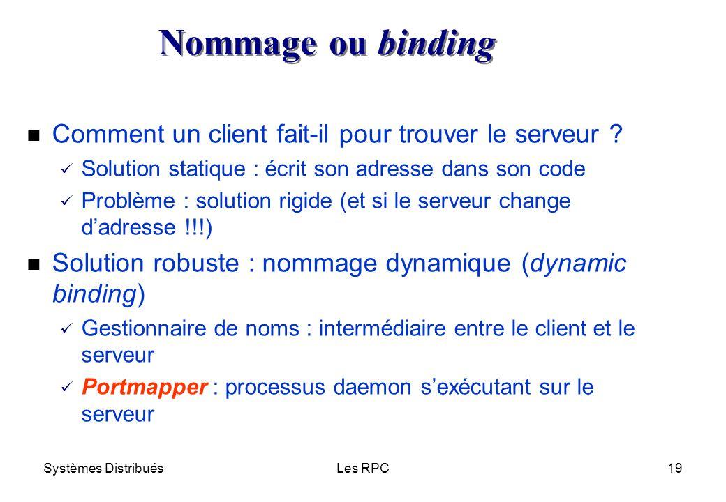 Nommage ou binding Comment un client fait-il pour trouver le serveur