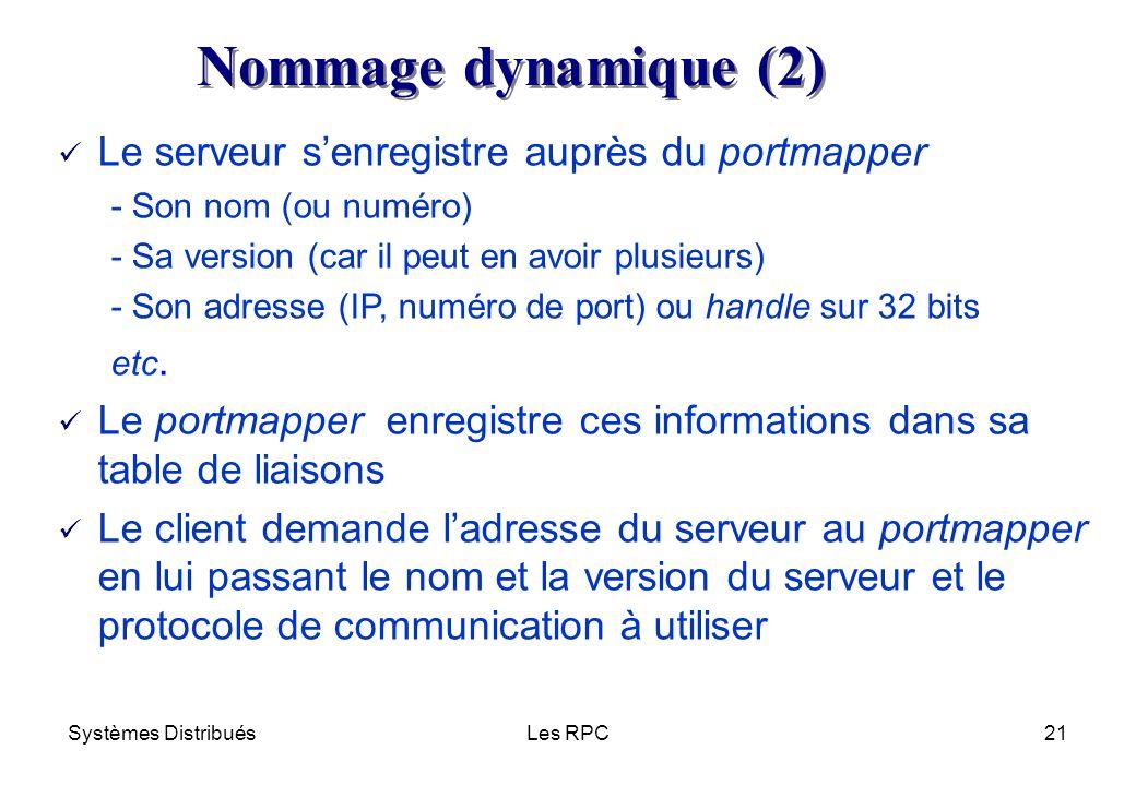 Nommage dynamique (2) Le serveur s'enregistre auprès du portmapper