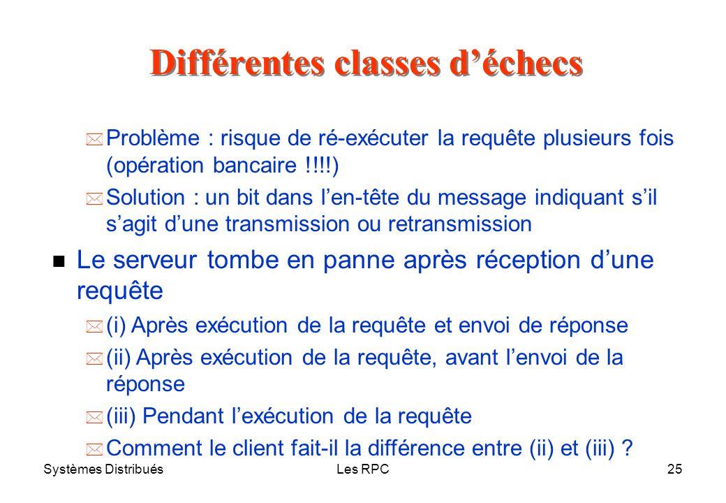 Différentes classes d'échecs