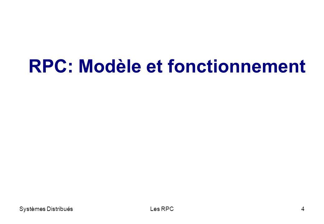 RPC: Modèle et fonctionnement