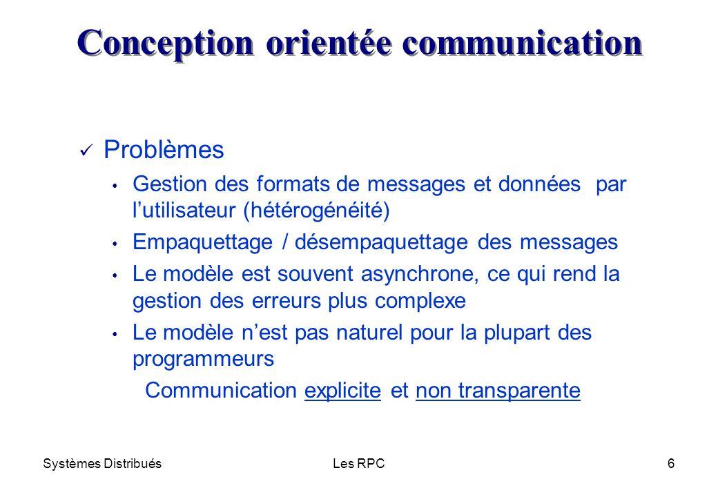 Conception orientée communication