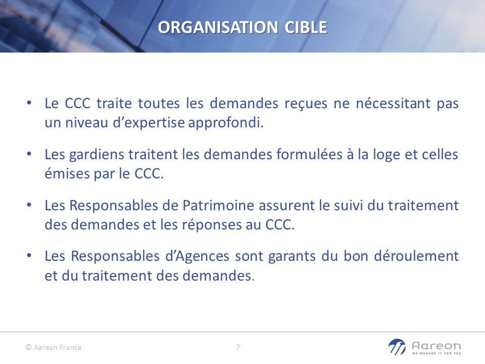 ORGANISATION CIBLE Le CCC traite toutes les demandes reçues ne nécessitant pas un niveau d'expertise approfondi.