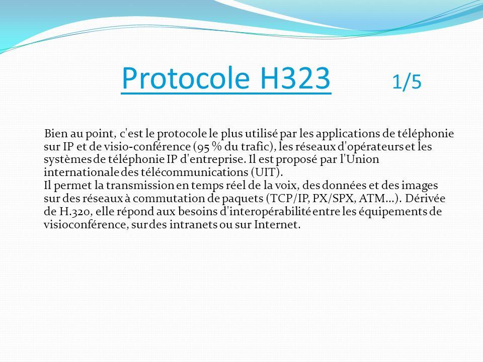 Protocole H323 1/5