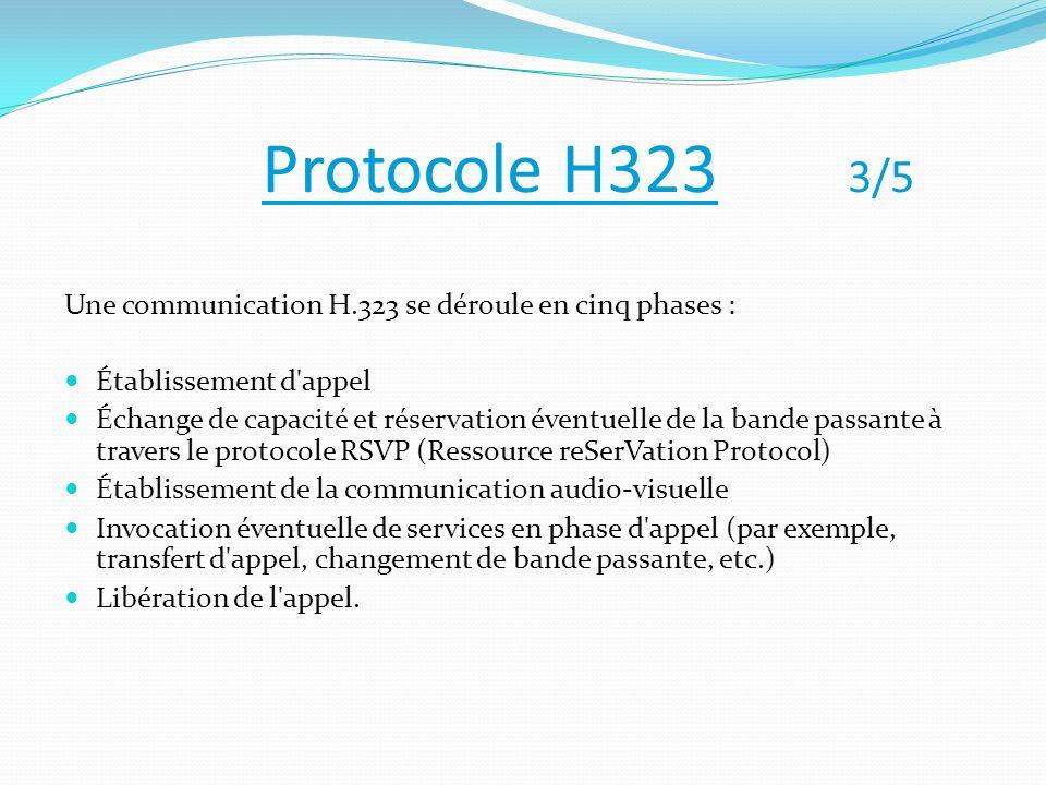 Protocole H323 3/5 Une communication H.323 se déroule en cinq phases :