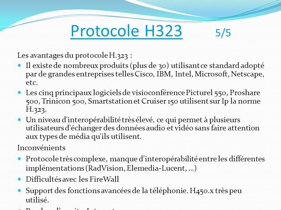 Protocole H323 5/5 Les avantages du protocole H.323 :