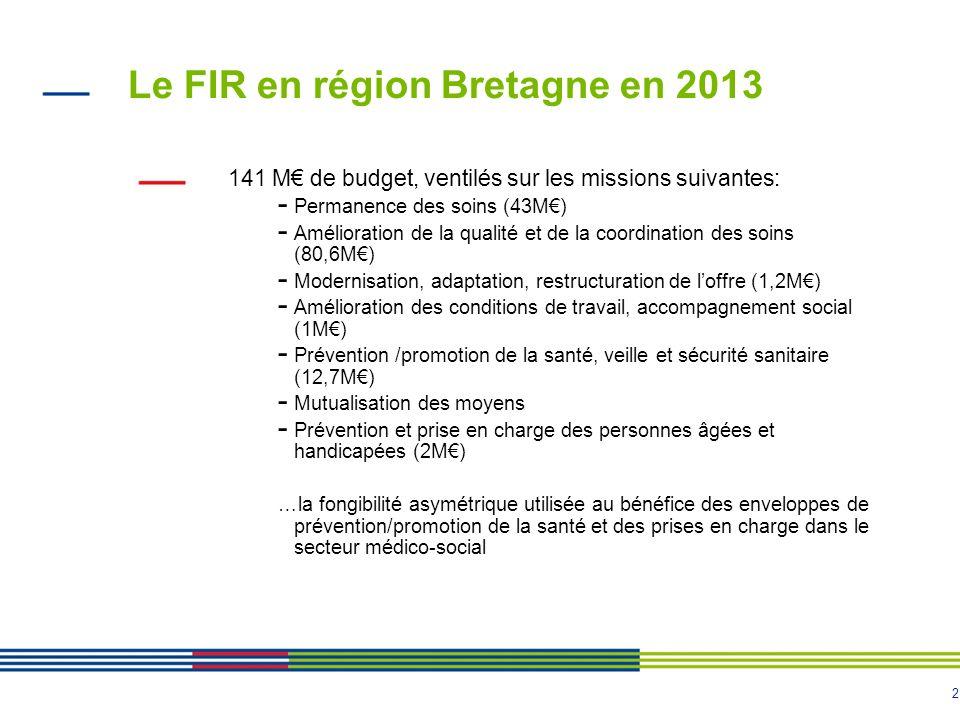 Le FIR en région Bretagne en 2013