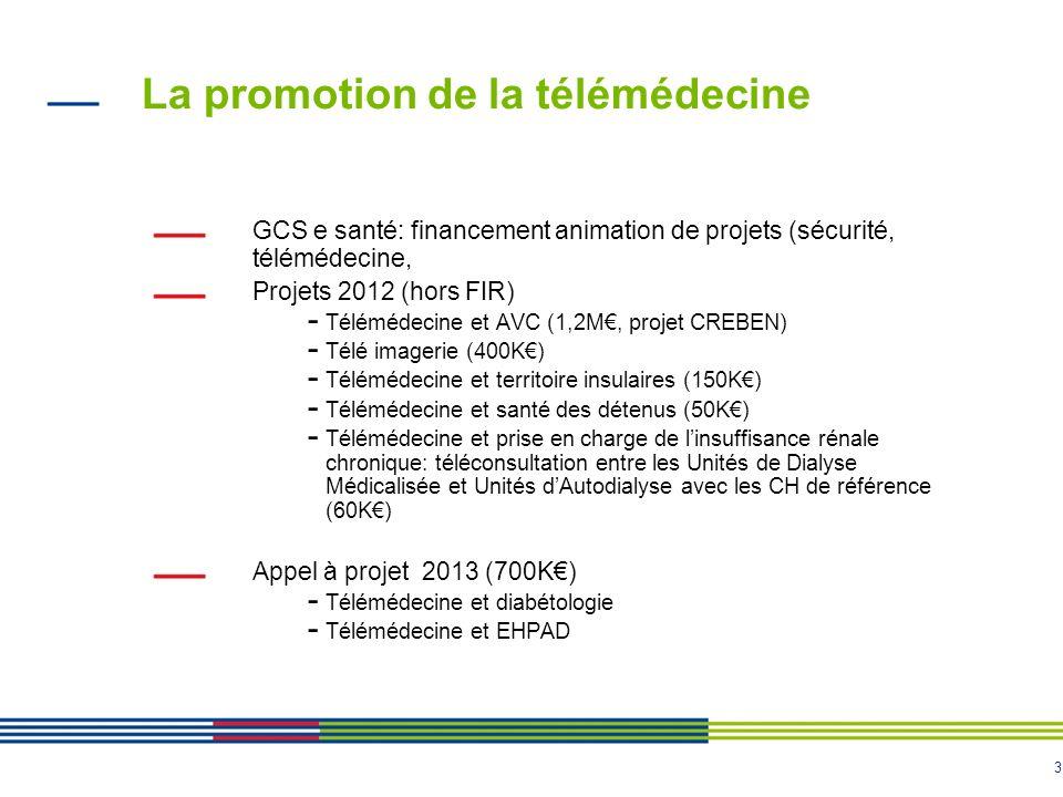La promotion de la télémédecine