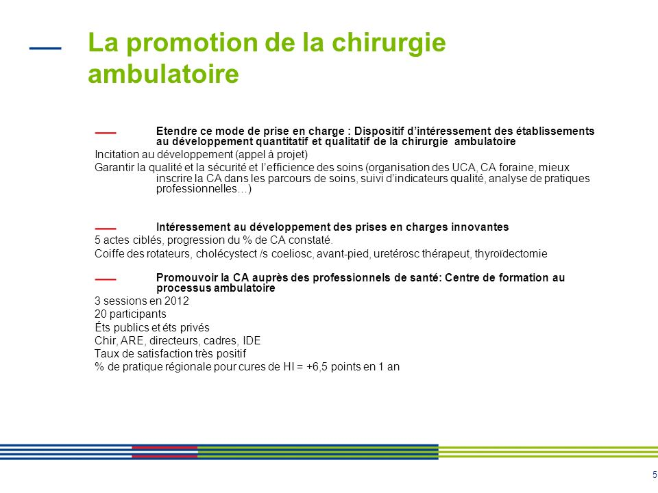 La promotion de la chirurgie ambulatoire
