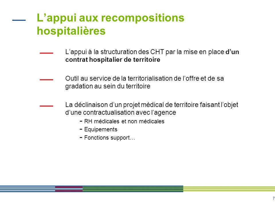L'appui aux recompositions hospitalières