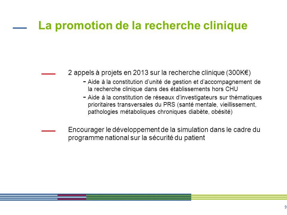La promotion de la recherche clinique