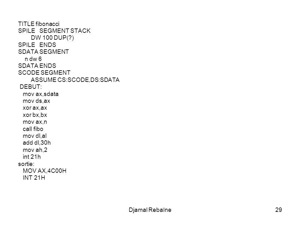 TITLE fibonacci SPILE SEGMENT STACK. DW 100 DUP( ) SPILE ENDS. SDATA SEGMENT. n dw 6. SDATA ENDS.