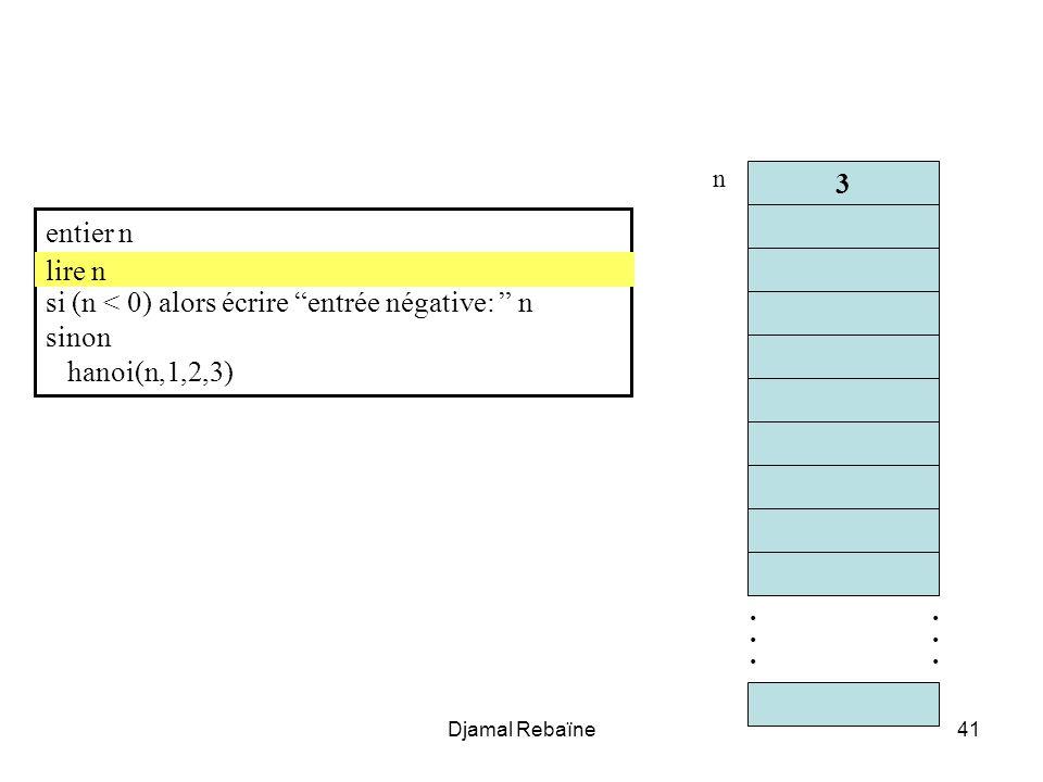si (n < 0) alors écrire entrée négative: n sinon hanoi(n,1,2,3)