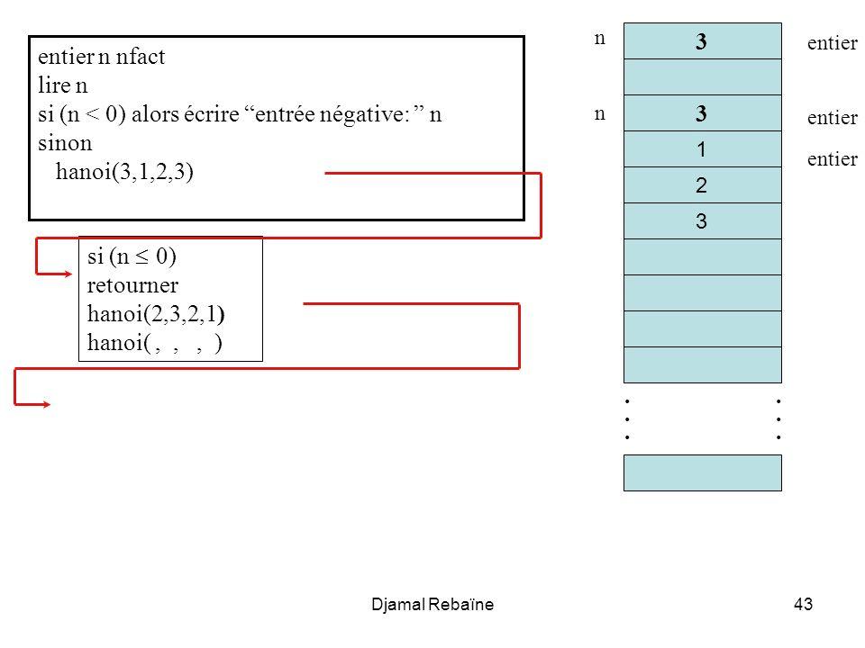 si (n < 0) alors écrire entrée négative: n sinon hanoi(3,1,2,3)