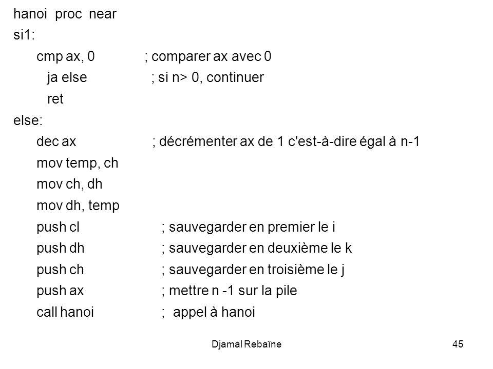 cmp ax, 0 ; comparer ax avec 0 ja else ; si n> 0, continuer ret