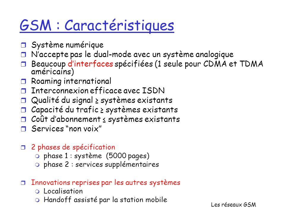 GSM : Caractéristiques