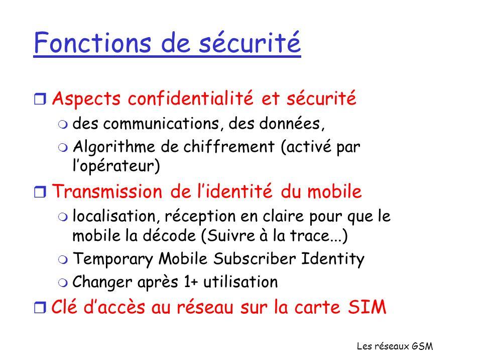 Fonctions de sécurité Aspects confidentialité et sécurité