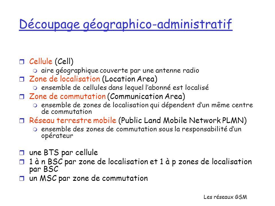 Découpage géographico-administratif