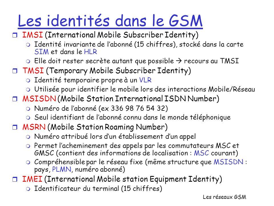 Les identités dans le GSM