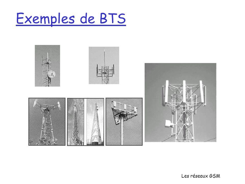 Exemples de BTS Les réseaux GSM