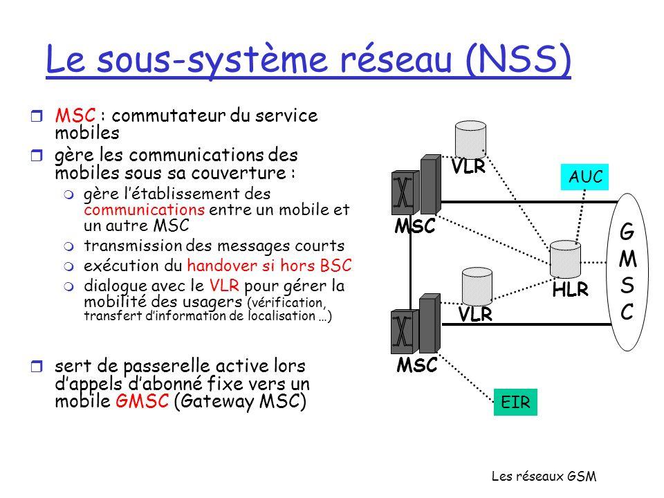 Le sous-système réseau (NSS)