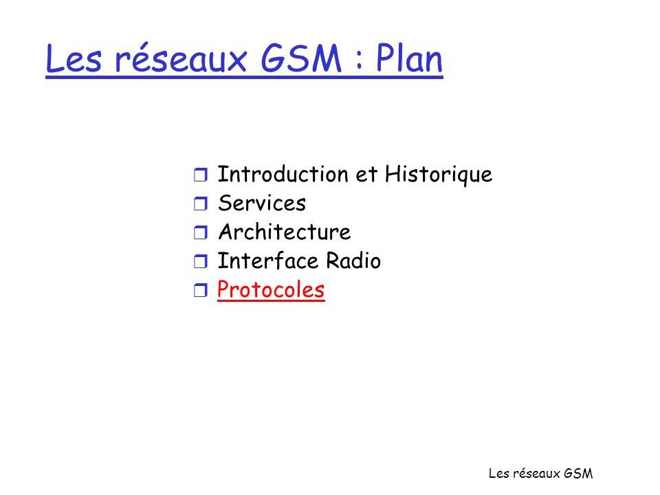 Les réseaux GSM : Plan Introduction et Historique Services
