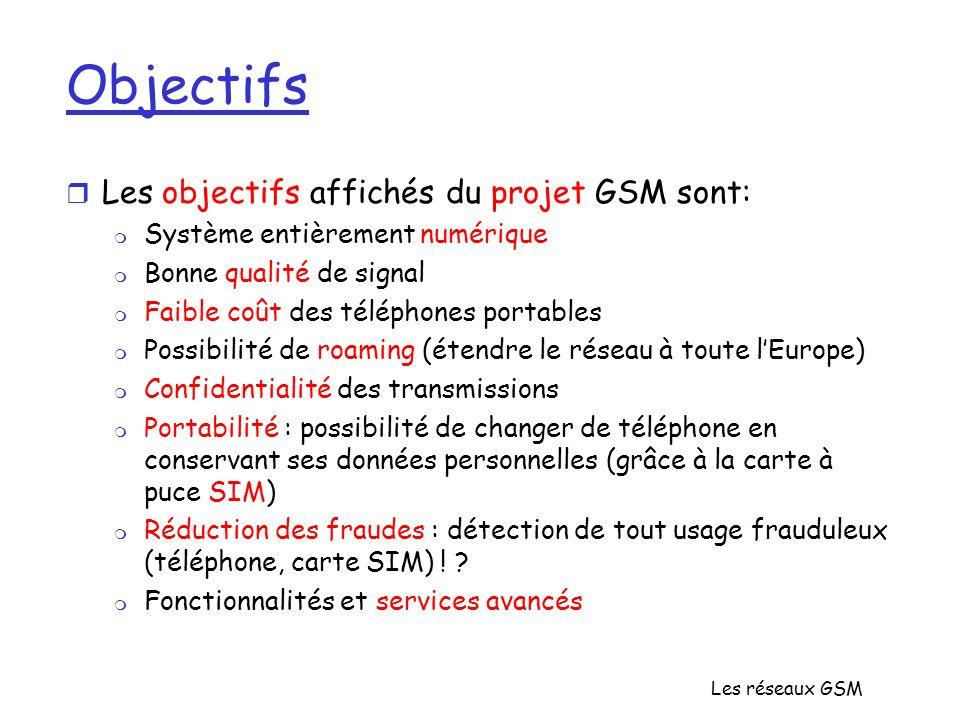 Objectifs Les objectifs affichés du projet GSM sont: