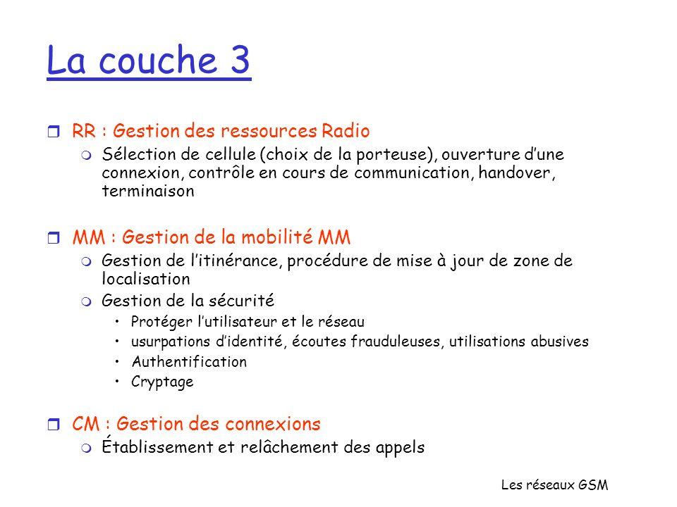 La couche 3 RR : Gestion des ressources Radio
