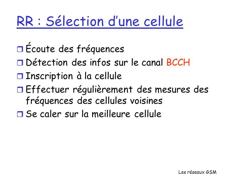 RR : Sélection d'une cellule