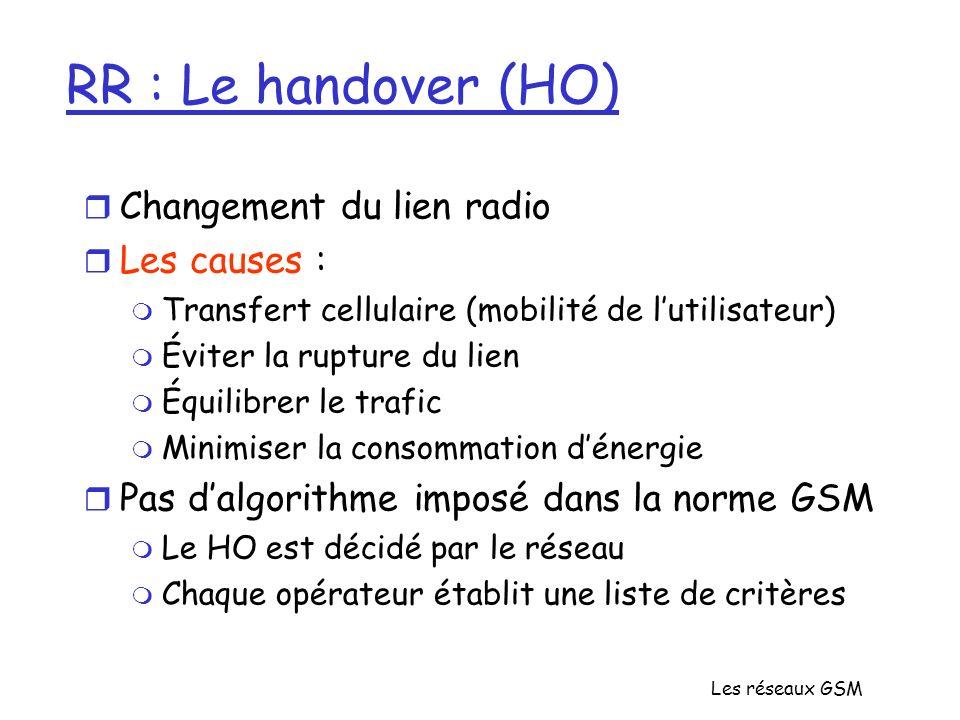 RR : Le handover (HO) Changement du lien radio Les causes :