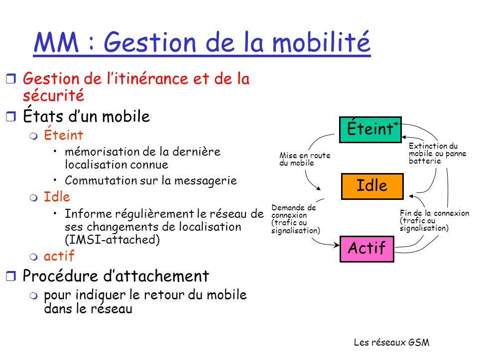 MM : Gestion de la mobilité